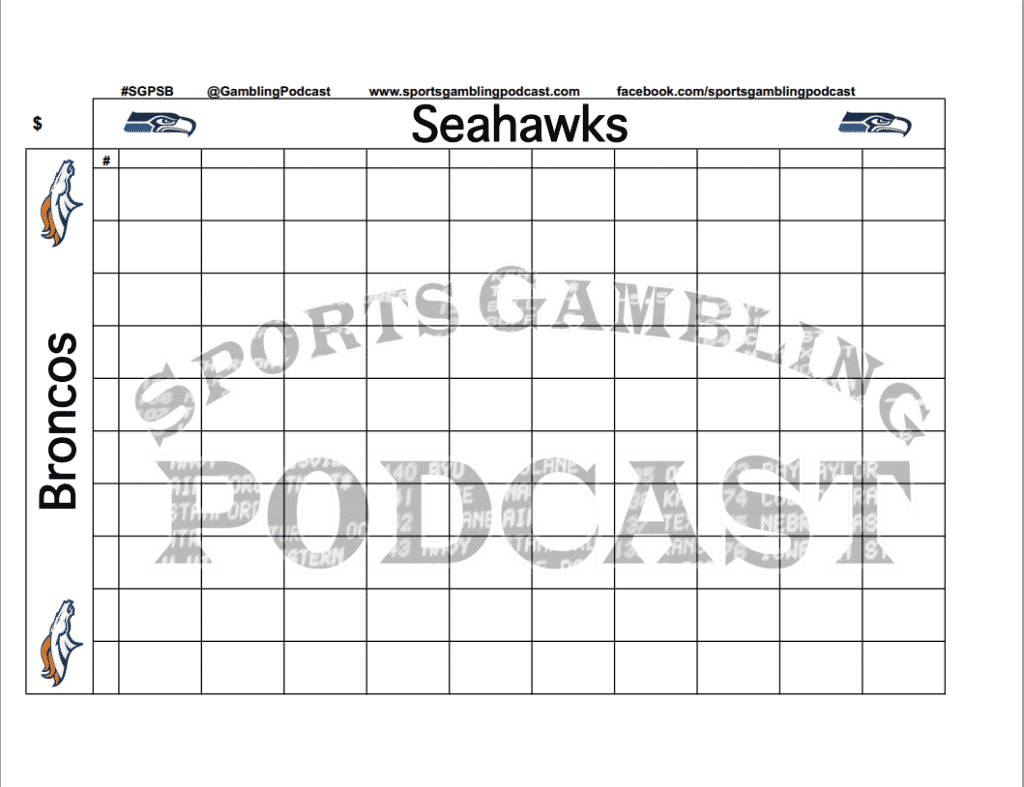 bowling recap sheet template - super bowl squares
