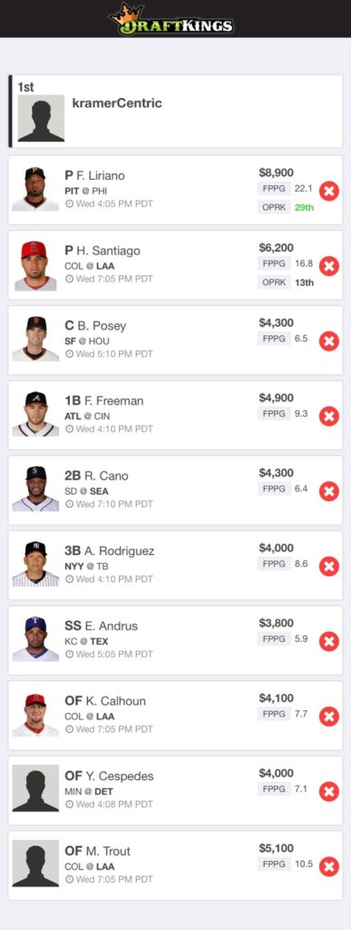 draft-kings-lineup