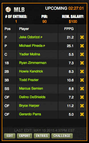 mlb-draft-kings-lineup-51515