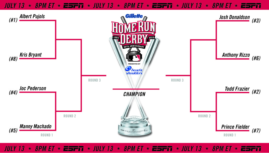 home-run-derby-bracket-2015