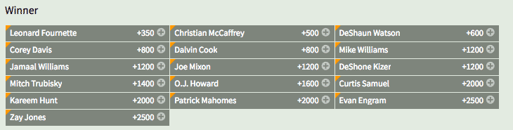 nfl-rookie-of-the-year-odds