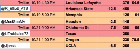 college-football-twitter-picks