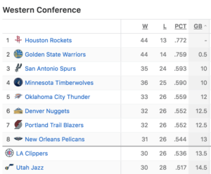 western-conference-playoff-standings