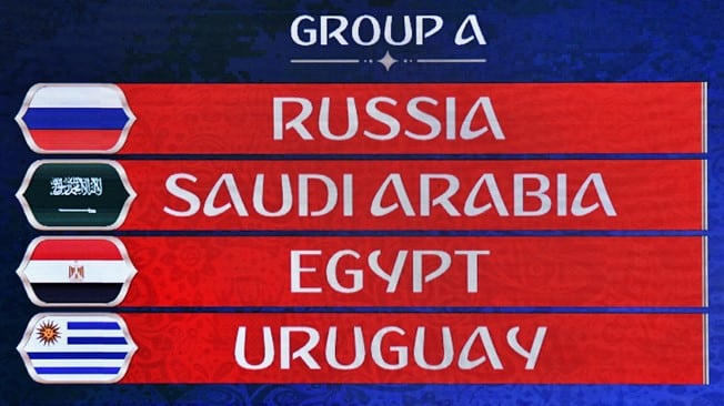 2018 World Cup Russia: Group A Preview