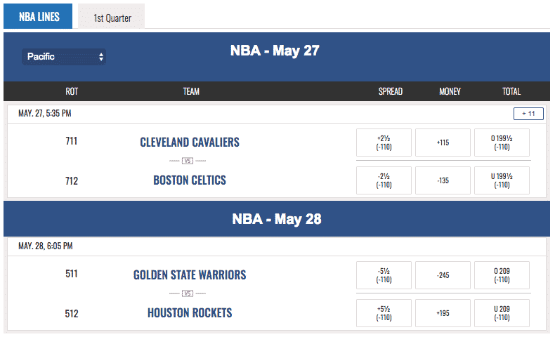nba-conference-finals-game-sevens
