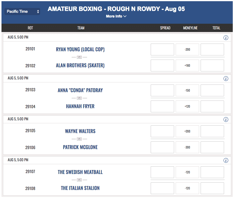 rough and rowdy four betting lines