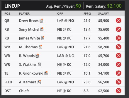 christian pina conference championship dfs lineup