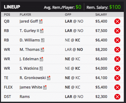 sean green conference championship dfs lineup