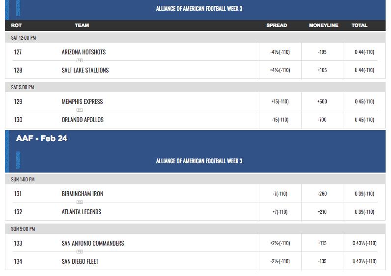 AAF Week Three Betting Lines