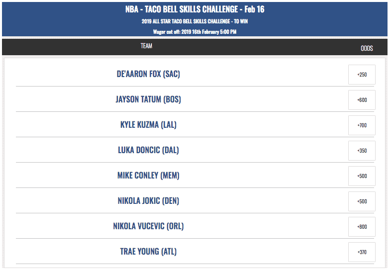 nba skills challenge betting odds