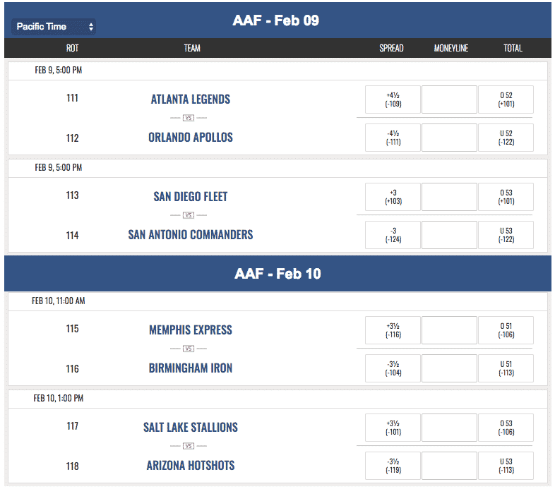 week one aaf betting lines
