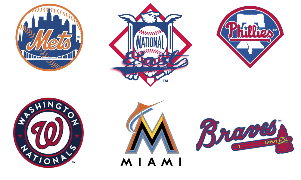 2019 MLB Win Totals & Division Odds: National League East