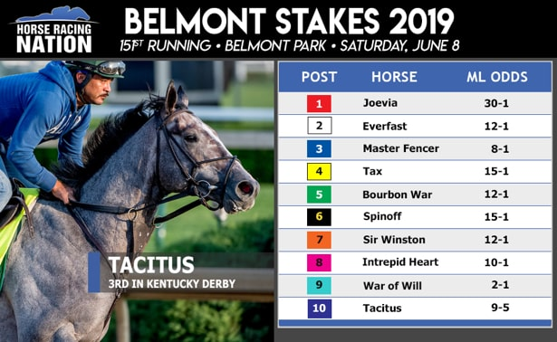 Belmont Stakes Preview: Why Each Horse Can And Cannot Win
