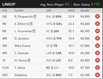 First Look: NFL Week 1 Early Bird Pricing For DraftKings