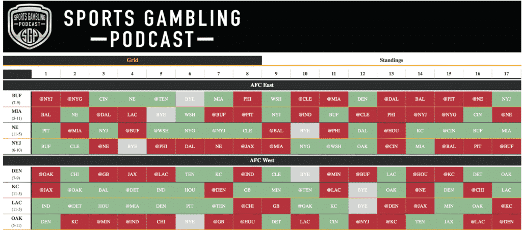 2d6e58ed NFL Schedule Predictor - Sports Gambling Podcast