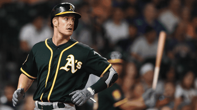 Fantasy Baseball Week 20 - Risers and Fallers