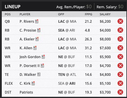 pinas week four draft kings lineup