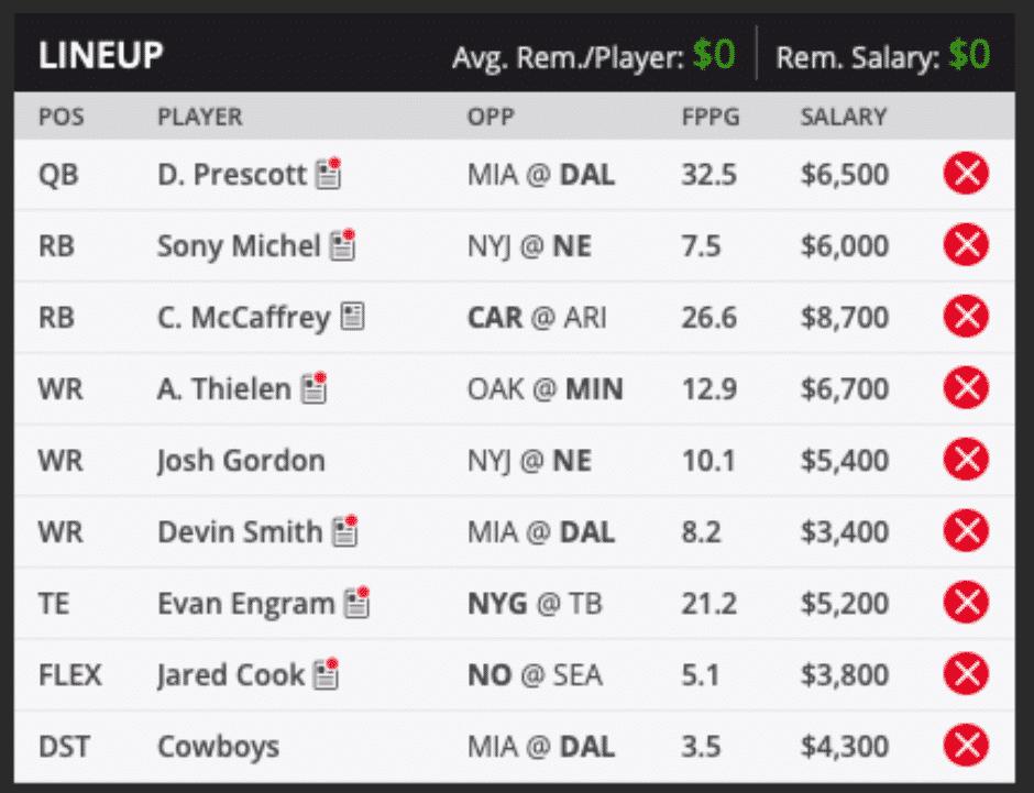 pinas week three draft kings lineup