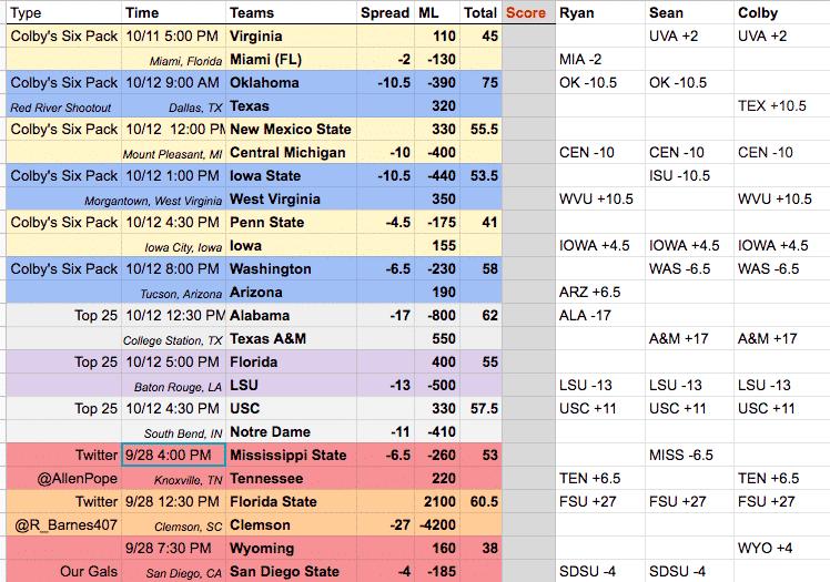 week seven college football picks