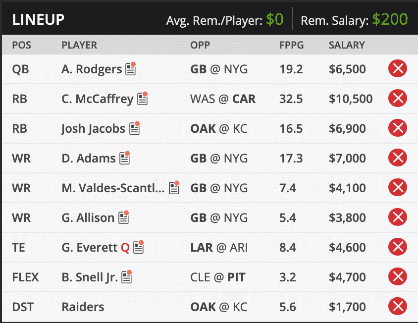 ryans week 13 draft kings lineup