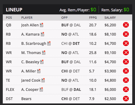 Sean Thanksgiving Draft Kings Lineup
