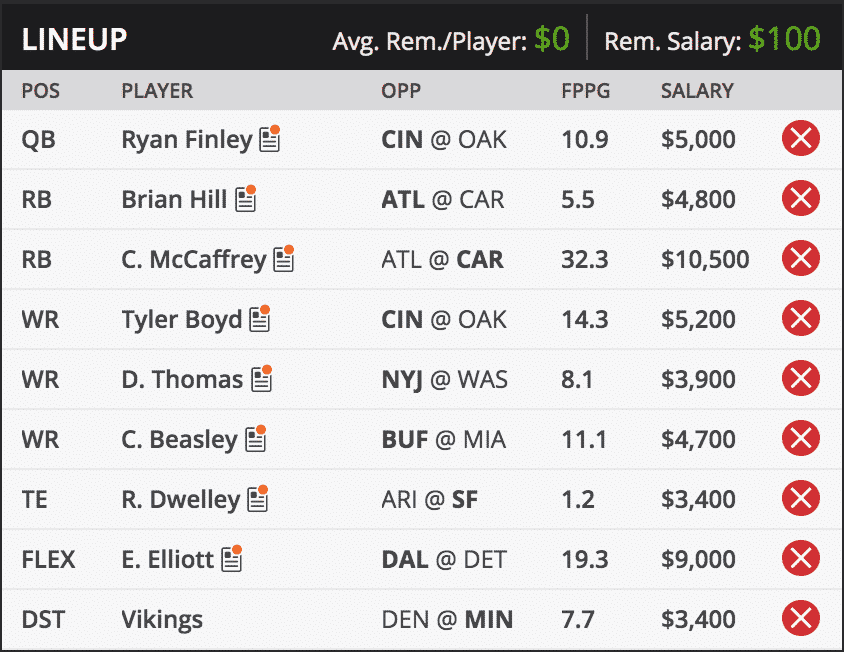 ryans week eleven draft kings lineup