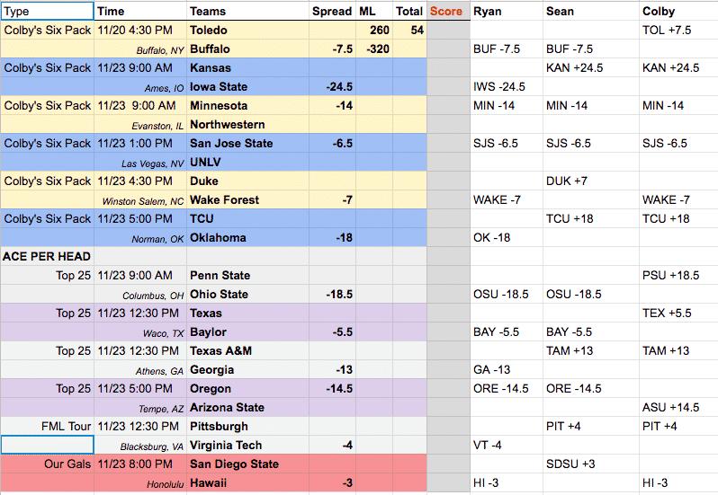 week 13 college football picks