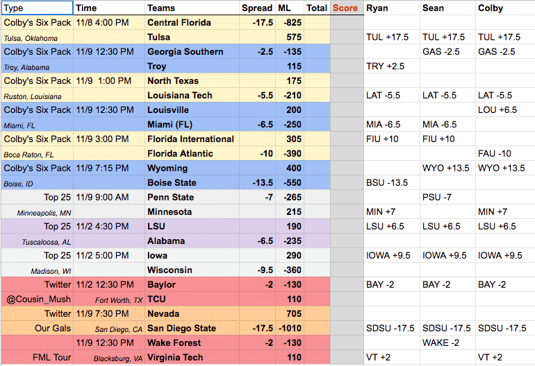week eleven college football picks