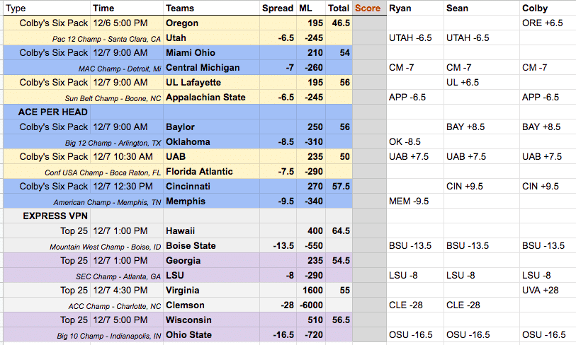 college football conference championship picks sheet