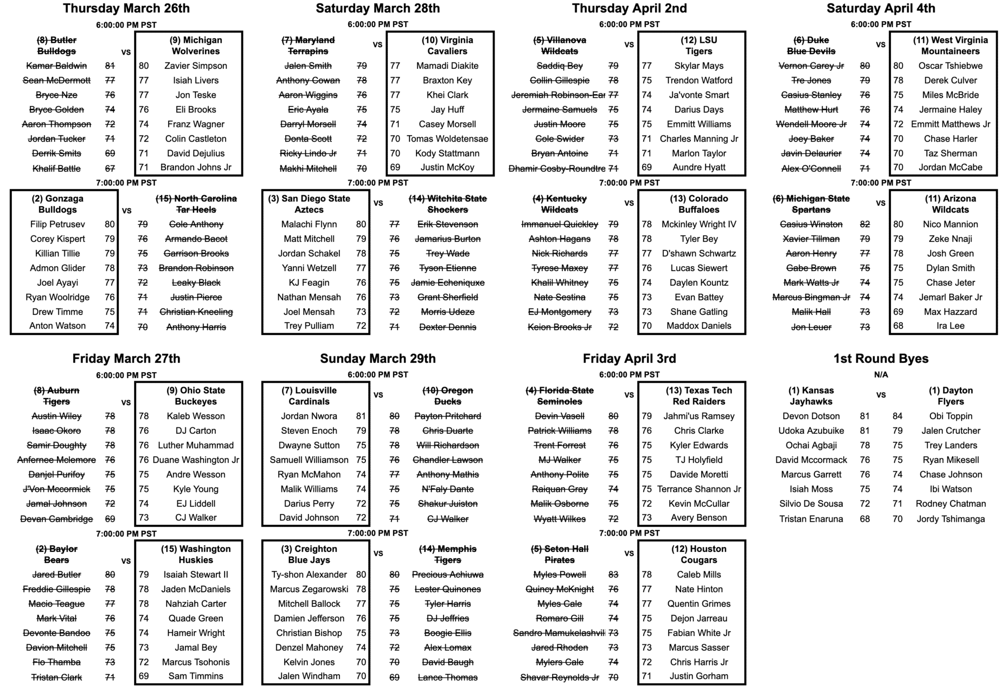 Degen-Madness-Rosters-1st-Round-Matchups