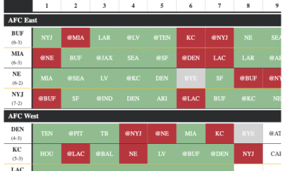 NFL 2020 Schedule Interactive Prediction Grid