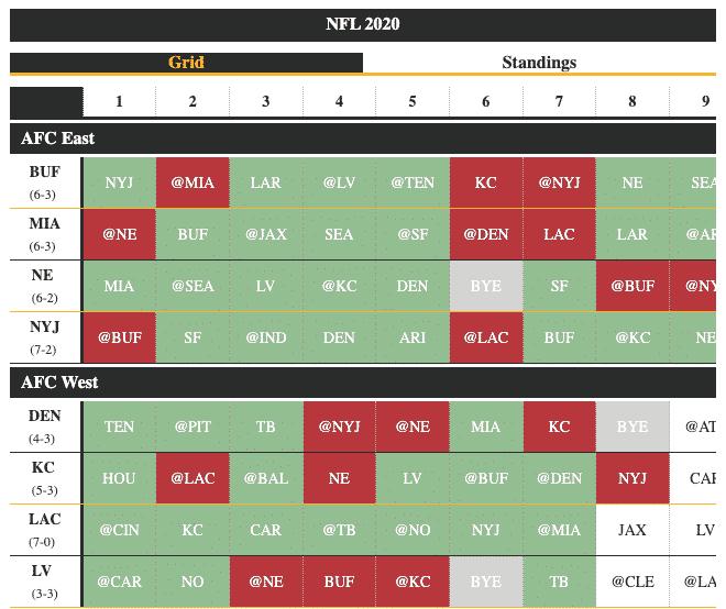 NFL 2020 Schedule Interactive Prediction Grid