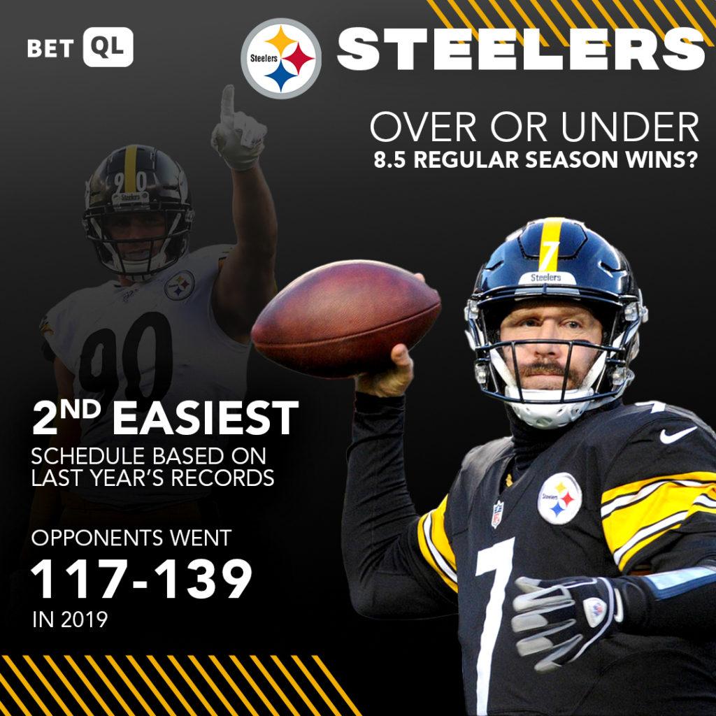 Two NFL Regular-Season Win Totals To Hammer