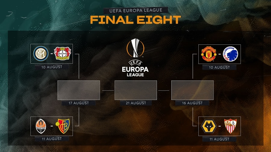 Europa League Quarter-Finals Preview | The Europa League Show (Ep. 3)