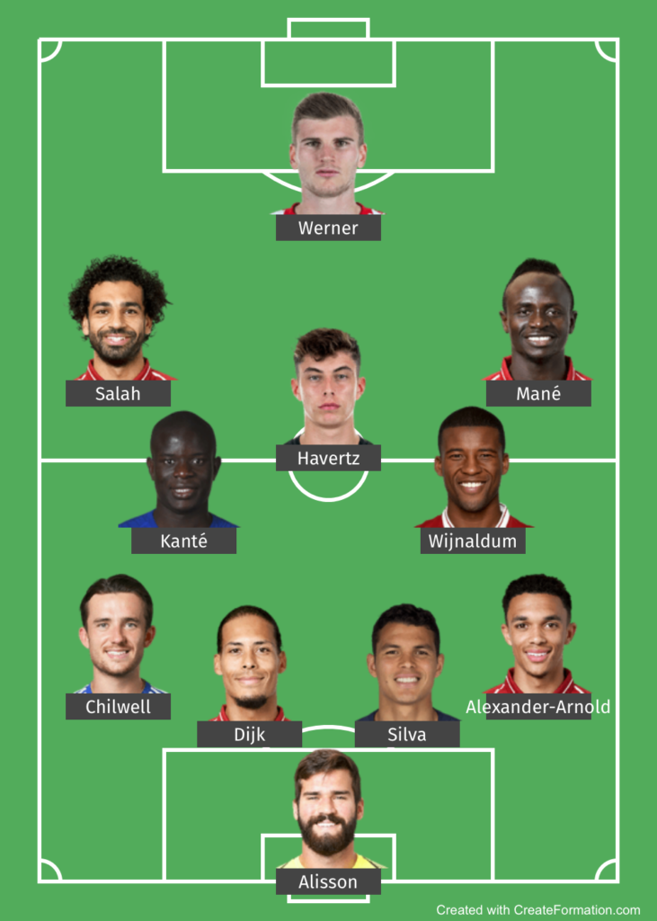 Premier League Predictions Matchday 2