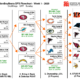 Week 1 NFL Flowchart - DraftKings GPP
