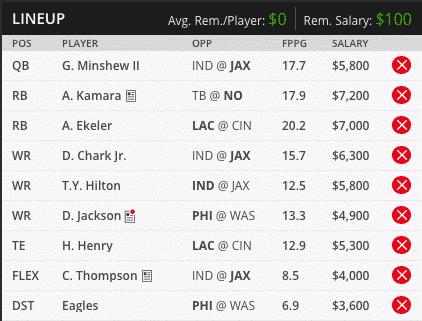 Gardner Minshew Draft Kings Millionaire Maker Lineup