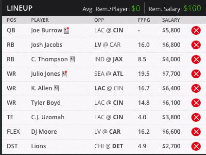Joe Burrow Draft Kings Millionaire Maker Lineup