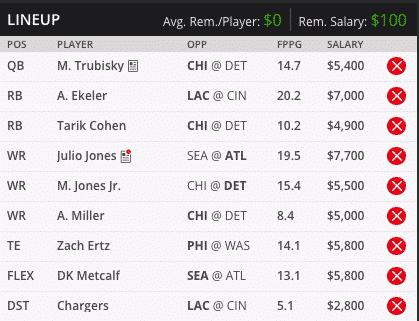 Mitch Trubisky Draft Kings Millionaire Maker Lineup