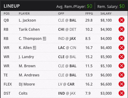 lamar jackson draft kings millionaire maker lineup