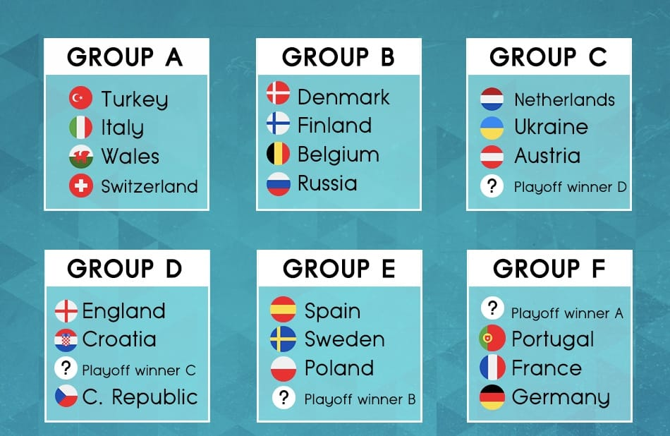 Euro 2021 Qualifiers + Friendlies   Soccer Gambling Podcast (Ep. 8)