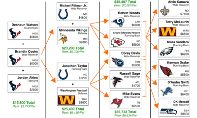 NFL DFS Flowchart Week 15 DraftKings GPP