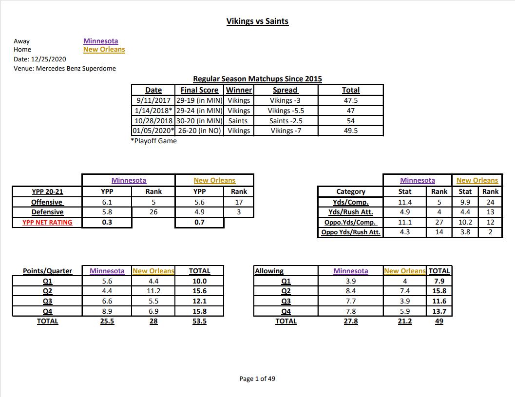 NFL Week 16 Gambling Stats Cheat Sheets