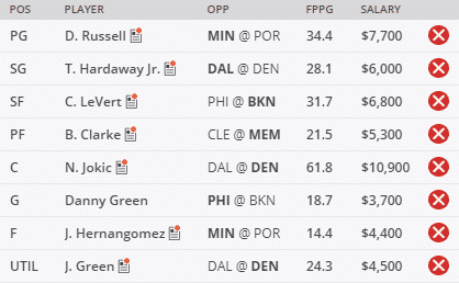 NBA DFS DraftKings GPP Picks January 7th