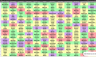 ffpc best ball draft