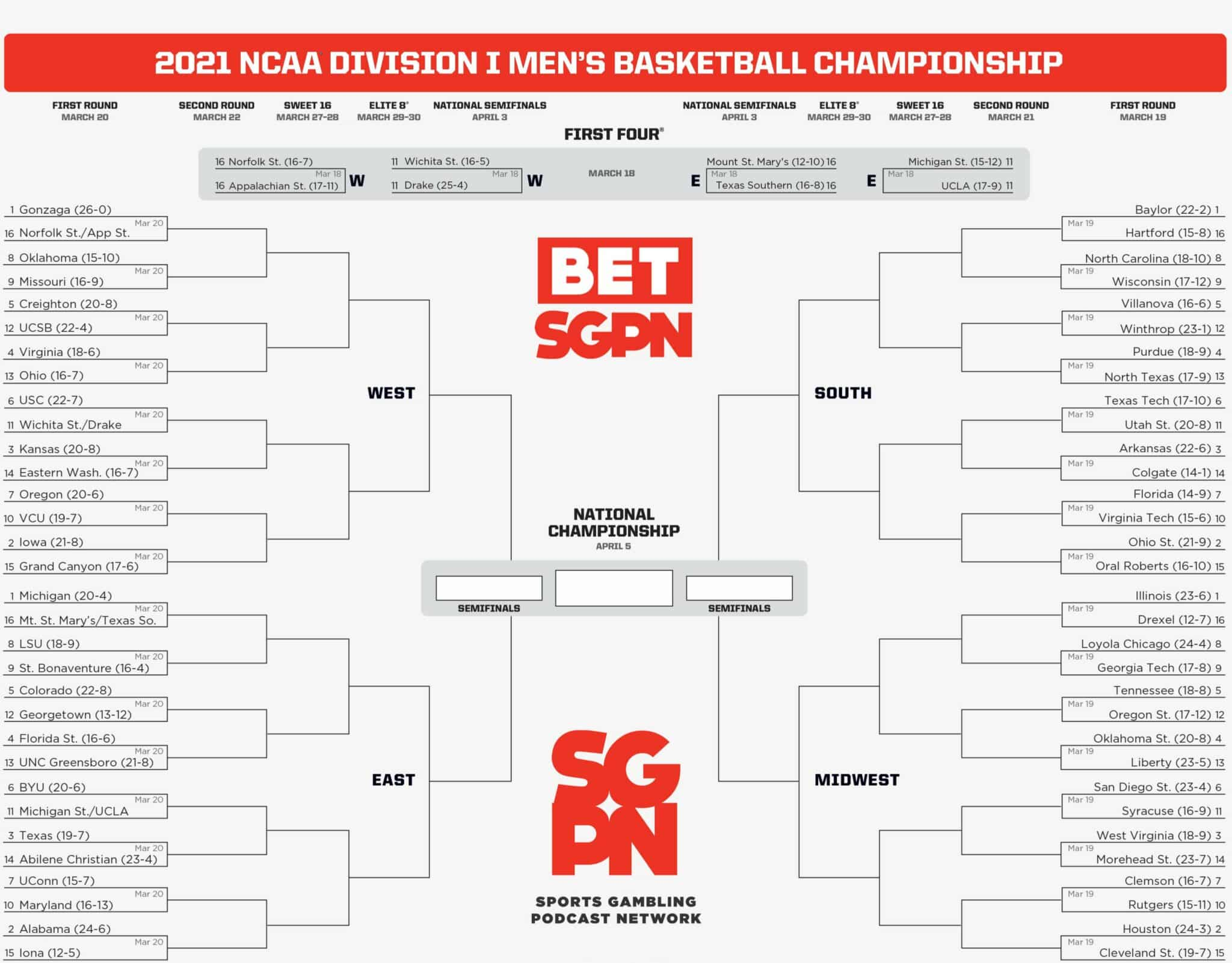 NCAA Tournament: March Madness Printable Bracket