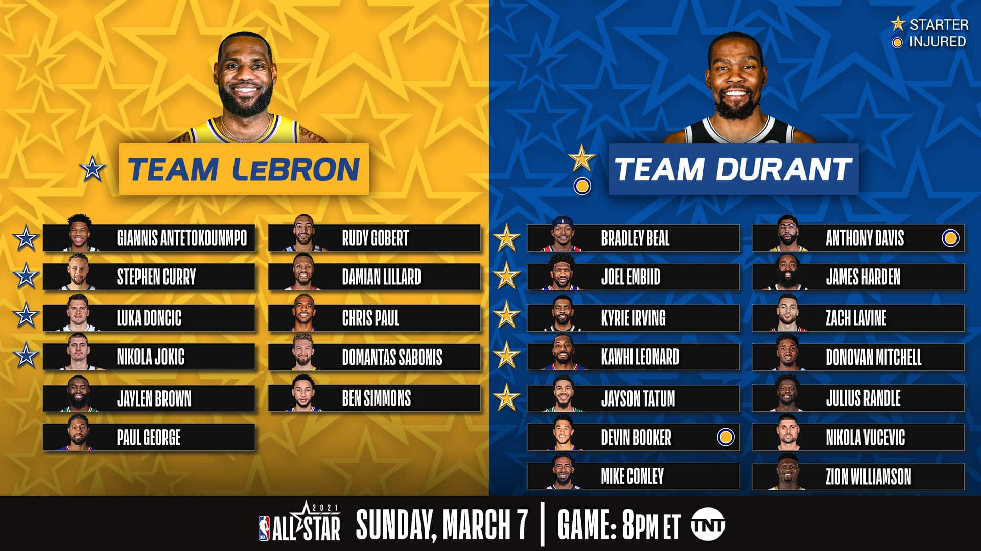 NBA All Star Game Best Bets And Player Props: Team LeBron vs Team Durant