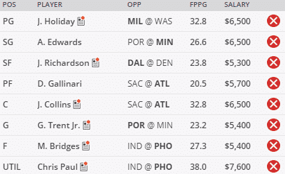 NBA DFS GPP Picks Saturday March 13