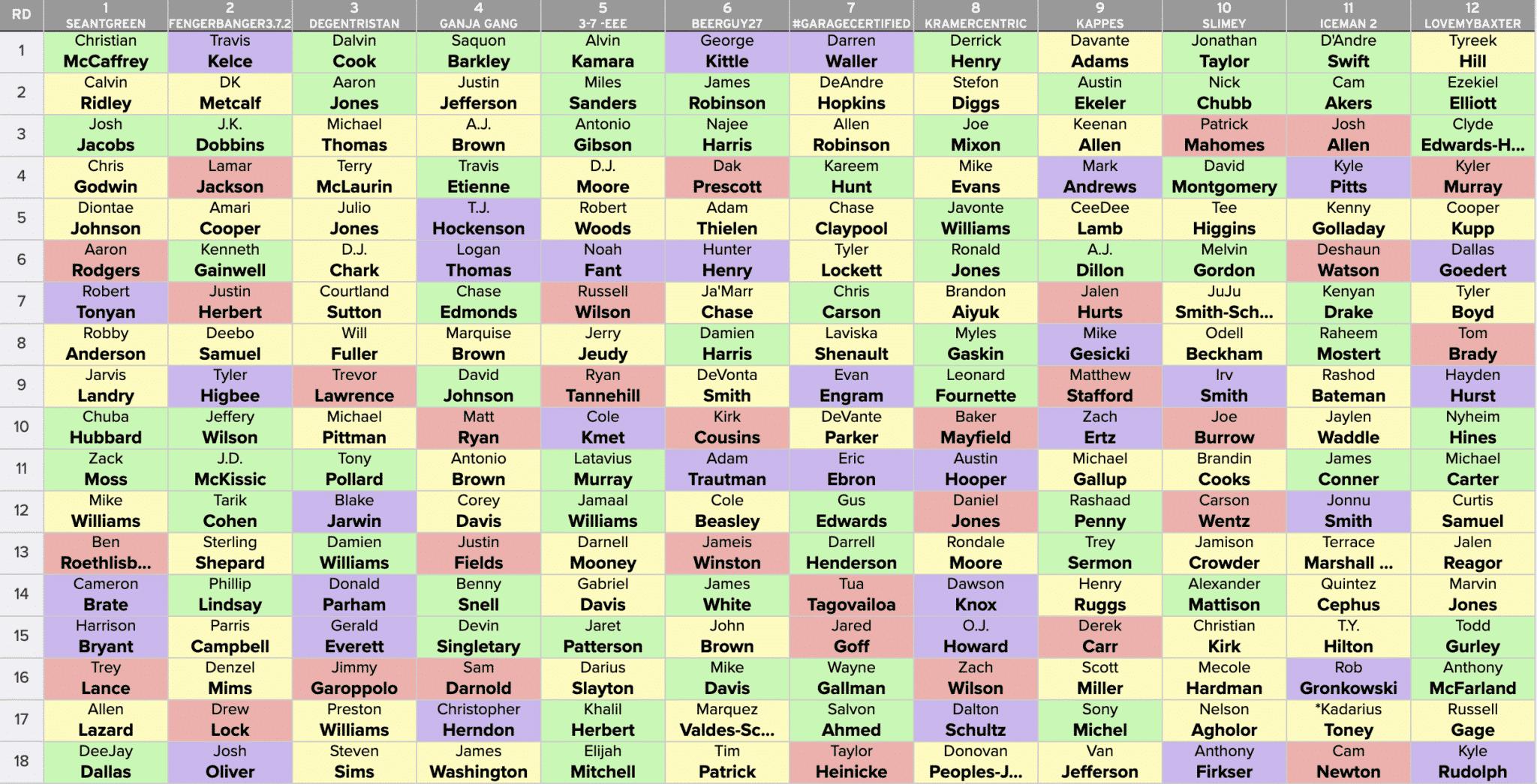 ffpc best ball draft 2