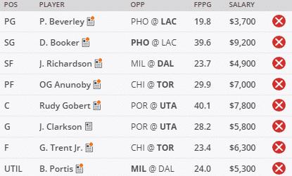 NBA DFS GPP Picks Thursday April 8